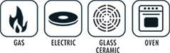 Ceramica-Cookware-Icons