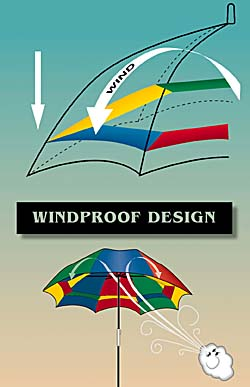 Windproof_design_lg