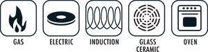 Ceramica-Cookware-Induction-Icons